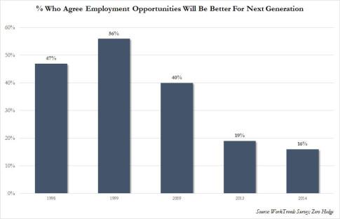 Employment opps Better