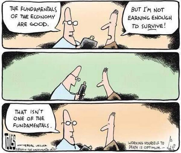 Fundamentals-Of-The-Economy