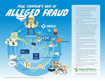 Thorsen-Web-of-Alleged-Fraud-v1_400