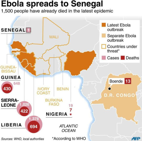 senegal-ebola-africa
