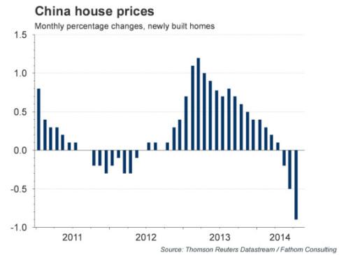 China-housing9-14