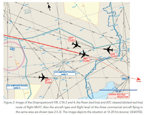 MH 17 report map
