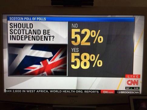 Scotland CNN