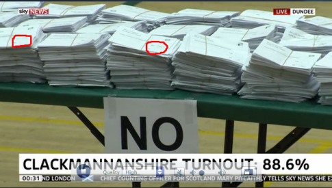 Scotland-election-fraud-2