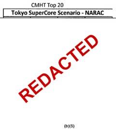 Tokyo-supercore-redact