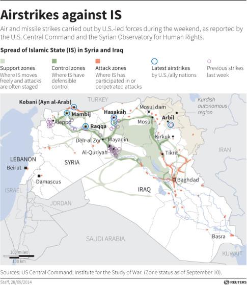 airstrikes against ISIS