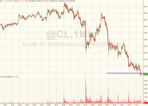 20141022_crude