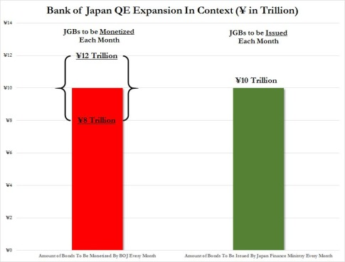 BOJ expansion chart