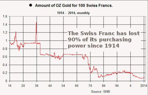 CHF Purchasing Power_fmt