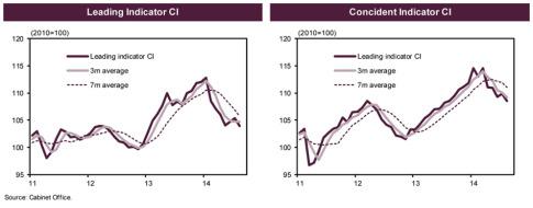 Japan recession GS