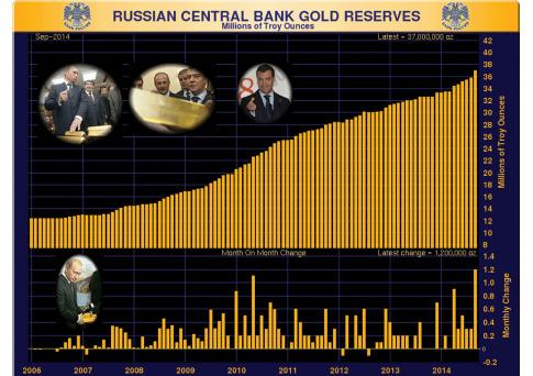 Russian Gold_fmt