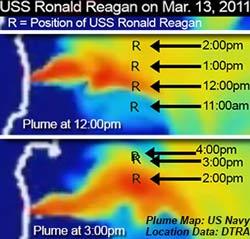 USS Ronald Reagan Plume