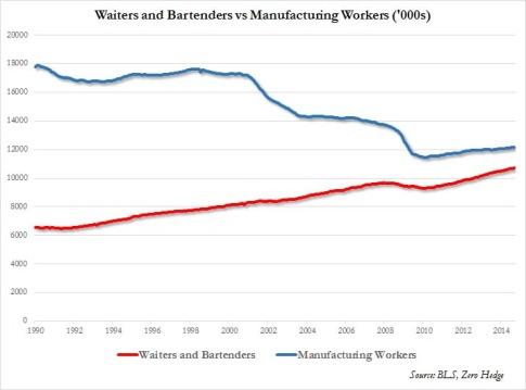 MFG vs Waiters