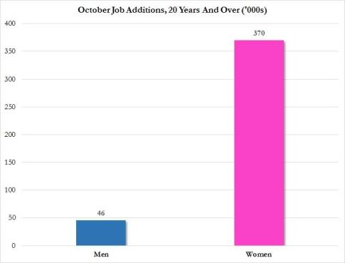 Men vs Women 20 Over