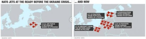 NATO Jets Surrounding Russia - Before And After