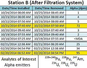 StationB_10-21-2014
