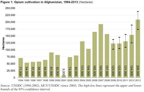 opium-afghanistan