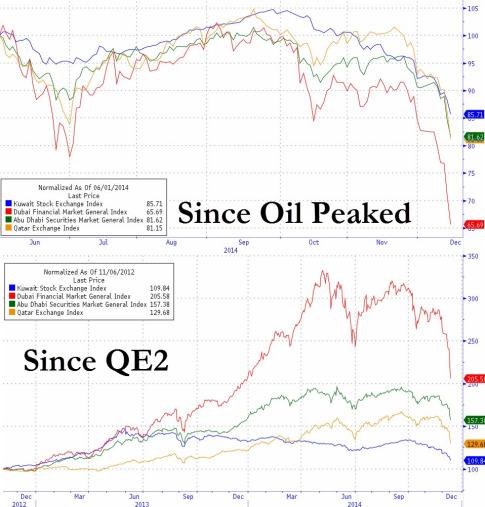 20141214_oil1
