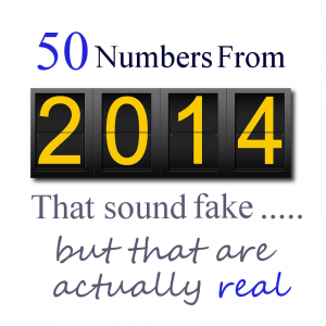 50-Numbers-From-2014-That-Sound-Fake-But-Are-Actually-Real
