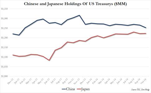 China vs Japan Dec 2014