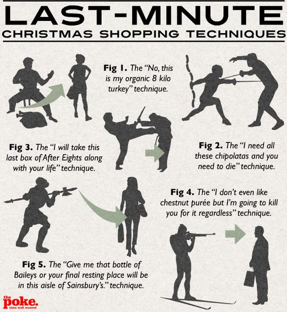 Last Minute Christmas Shopping Techniques