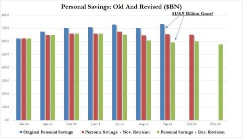 Personal Savings Dec revision_1