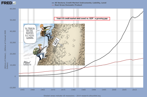 credit-market-debt-vs-GDP-cartoon
