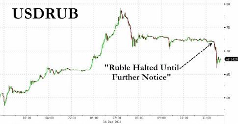 usrub halted