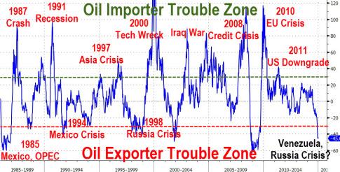 20150105_oilcrisis
