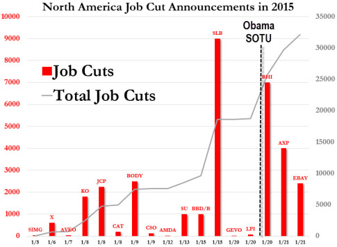 20150121_jobs