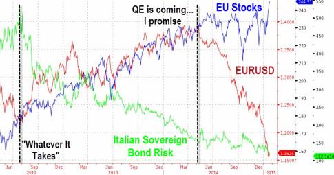 20150122_ECB