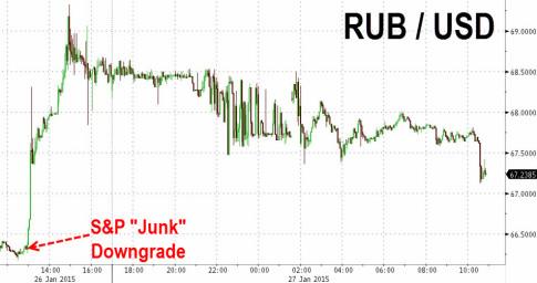 20150127_RUB