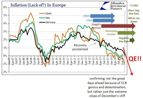 ECB-QE-Inflation