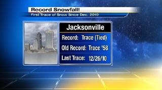 Jacksonville-Snowfall-Record-9Jan2015
