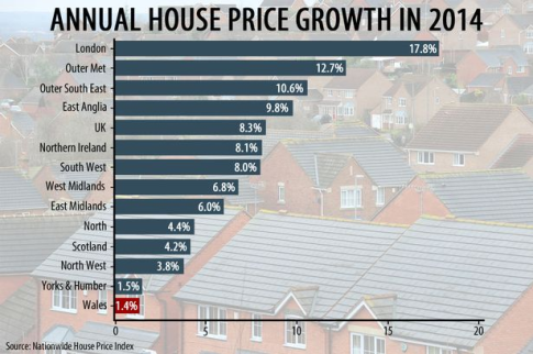 Prepare for Property Prices to Fall Globally-2
