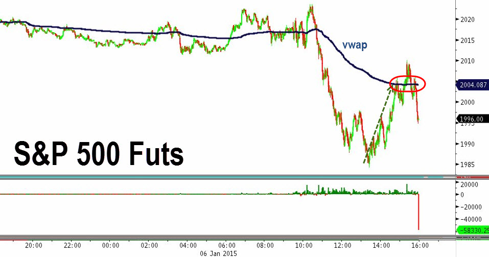 Stock-Market-2