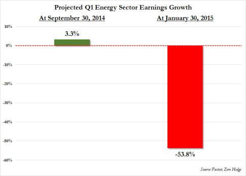 Energy EPS