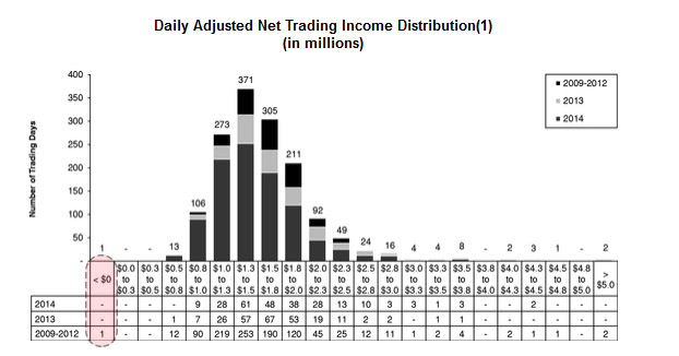 Virtu trading 2014