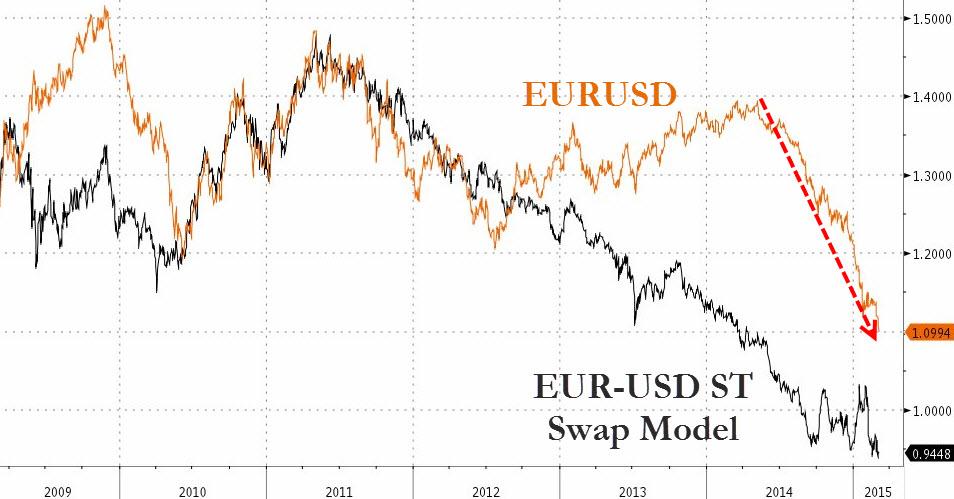 20150305_EUR2