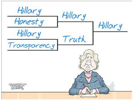 Hillary Clintons Bracket