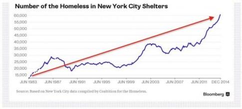 Homeless_NYC