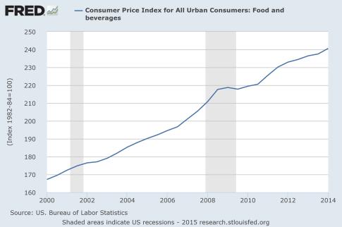 Presentation-Food-Inflation1