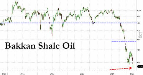bakkan-shale-oil