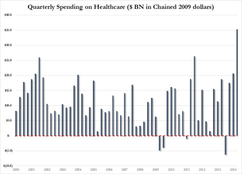spending on healthcare_1