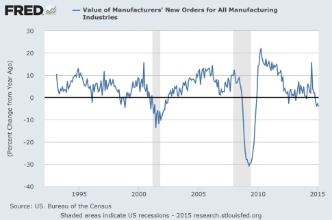 Factory Orders Fed_1