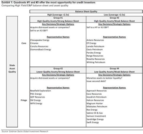 GS shale matrix 1