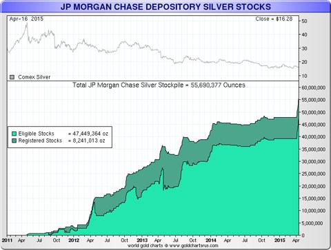 JPMorgan-Silver