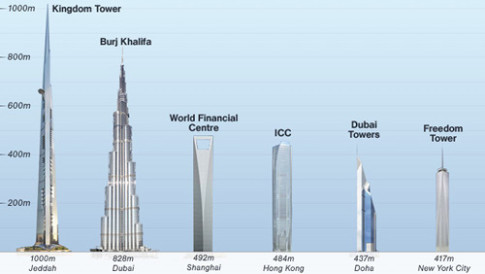 Kingdom Tower for Jeddah, Saudi Arabia-2