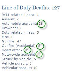 Police-line-duty-deaths-2014