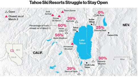 Tahoe-Ski-Resorts